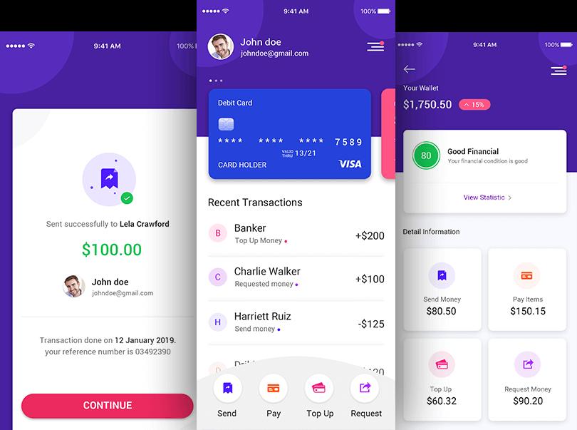 Outsource Flutter Cross Platform Mobile App Development| Hire