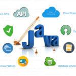 Java - Advantage / Disadvantages