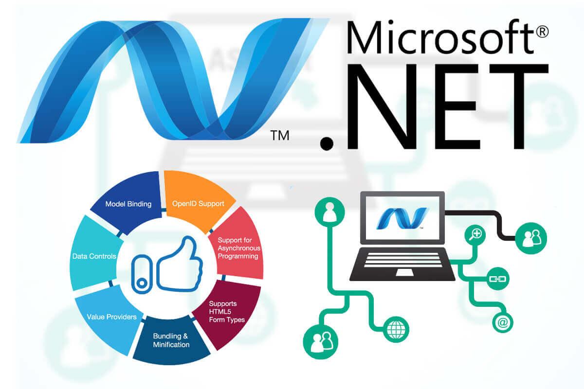 Microsoft .Net Framework: Advantages In Web Development