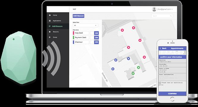 Smart Customer Service Alert System